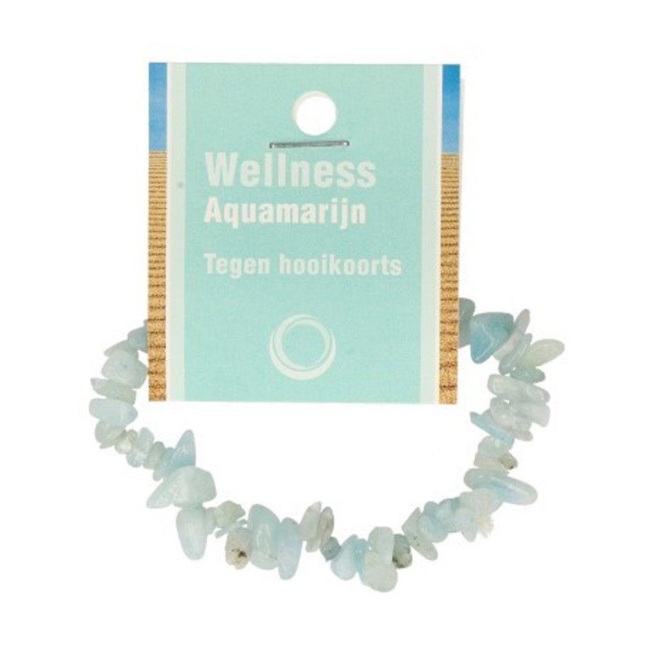 Aquamarijn splitarmband + kaart